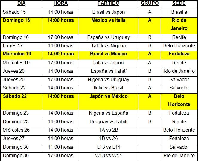 Copa Confederaciones Brasil 20132