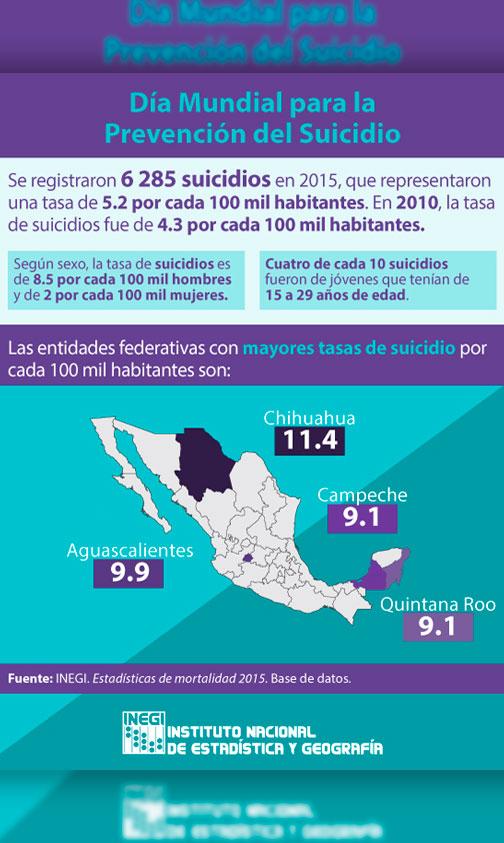 suicidio-Mexico