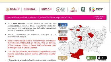 Photo of #Michoacán SSM No Reporta 1er. Caso Covid-19 En Álvaro Obregón, Confirmado Por Municipio
