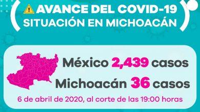 Photo of En Michoacán Ya Son 5 Muertes Y 36 Casos Positivos De COVID-19