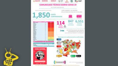 Photo of #Michoacán COVID-19 Sigue Creciendo Suman 1 Mil 850 Casos; LZC Tiene 959