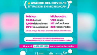 Photo of #Michoacán Aumentan 7 Muertes Y 71 Casos COVID-19, En Total Son 1 Mil 189