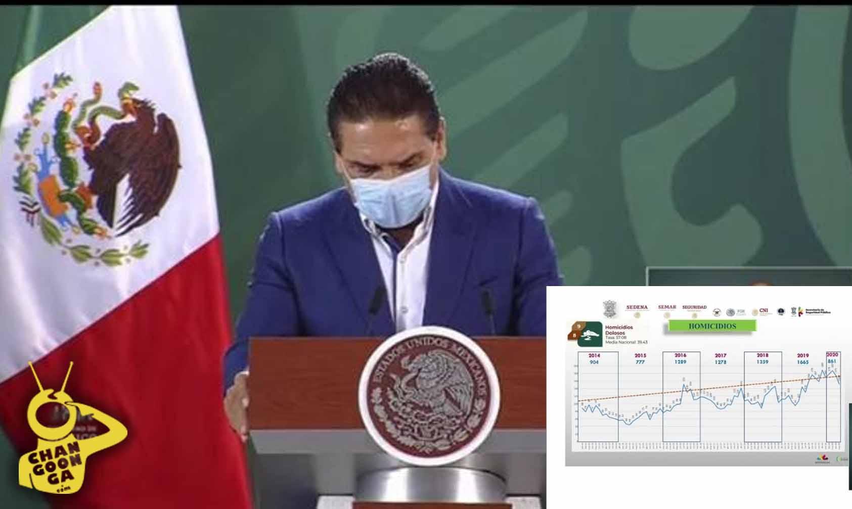 Silvano Reconoce Que Homicidio En Michoacán No Ha Disminuido