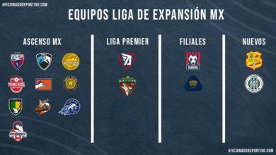 Photo of Revelan Los 16 Equipos De La Liga De Expansión Donde Competirá Atlético Morelia