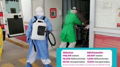 Photo of #Michoacán Morelia Registra Casi 100 Casos De COVID-19 Este Jueves