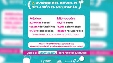 Photo of #Michoacán Se Registran Más De 200 Casos Nuevos De COVID-19