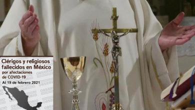 Photo of Arquidiócesis De Morelia En Top5 Nacional Con Mayor Número De Muertos Por COVID-19